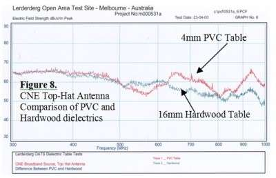 Ash Hardwood versus PVC
