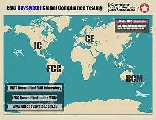 RCM CE FCC IC GLOBAL EMC Testing
