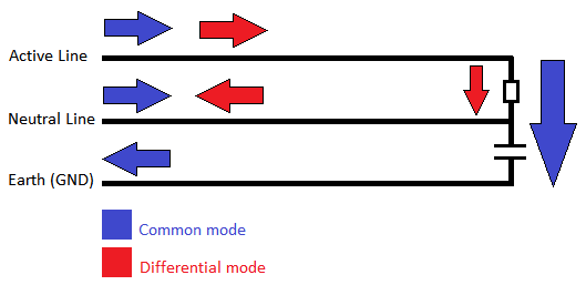 Common mode EMI vs Differential mode EMI